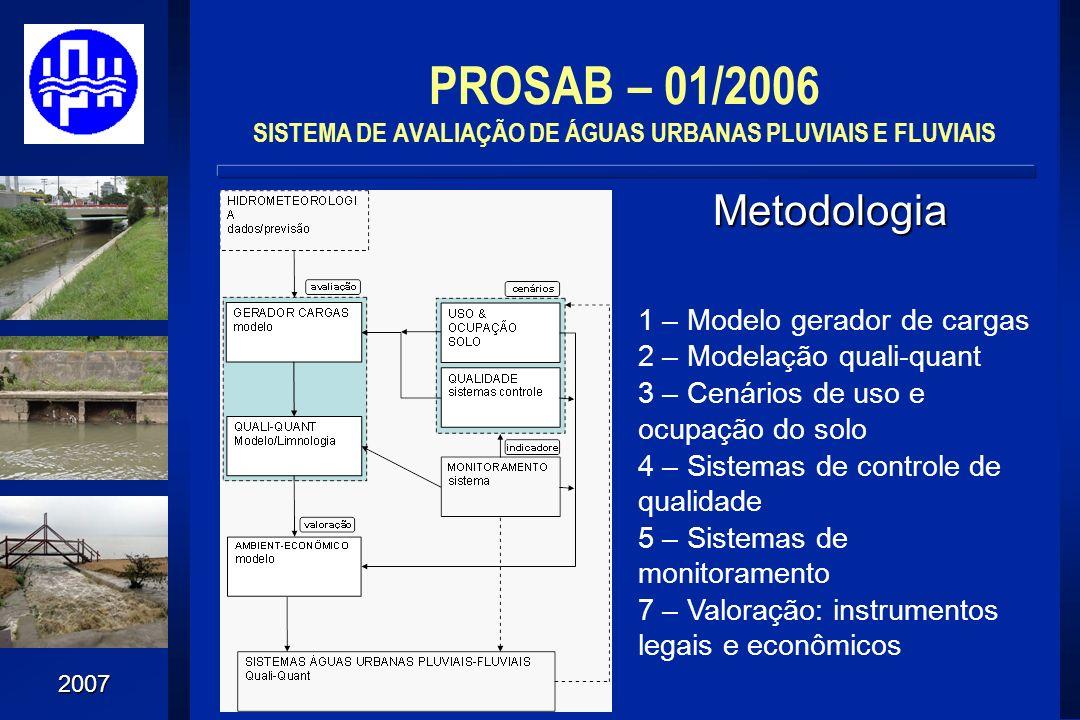 2007 Metodologia 1 – Modelo gerador de cargas 2 – Modelação quali-quant 3 – Cenários de uso e ocupação do solo 4 – Sistemas de controle de qualidade 5 – Sistemas de monitoramento 7 – Valoração: instrumentos legais e econômicos