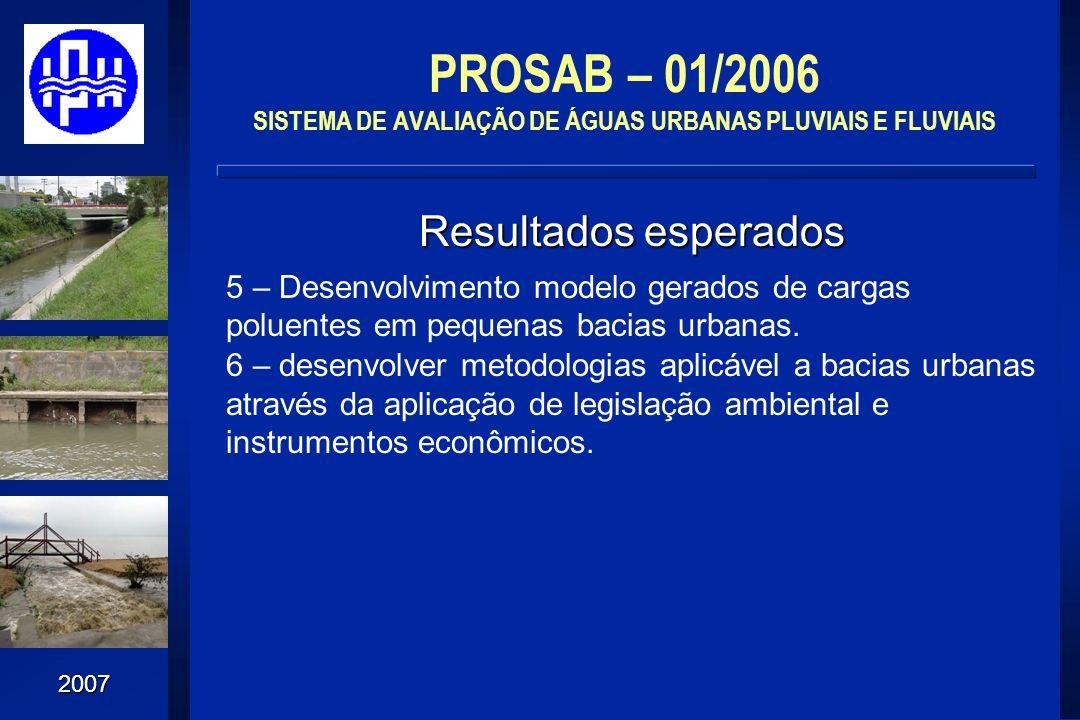 2007 PROSAB – 01/2006 SISTEMA DE AVALIAÇÃO DE ÁGUAS URBANAS PLUVIAIS E FLUVIAIS Resultados esperados 5 – Desenvolvimento modelo gerados de cargas polu