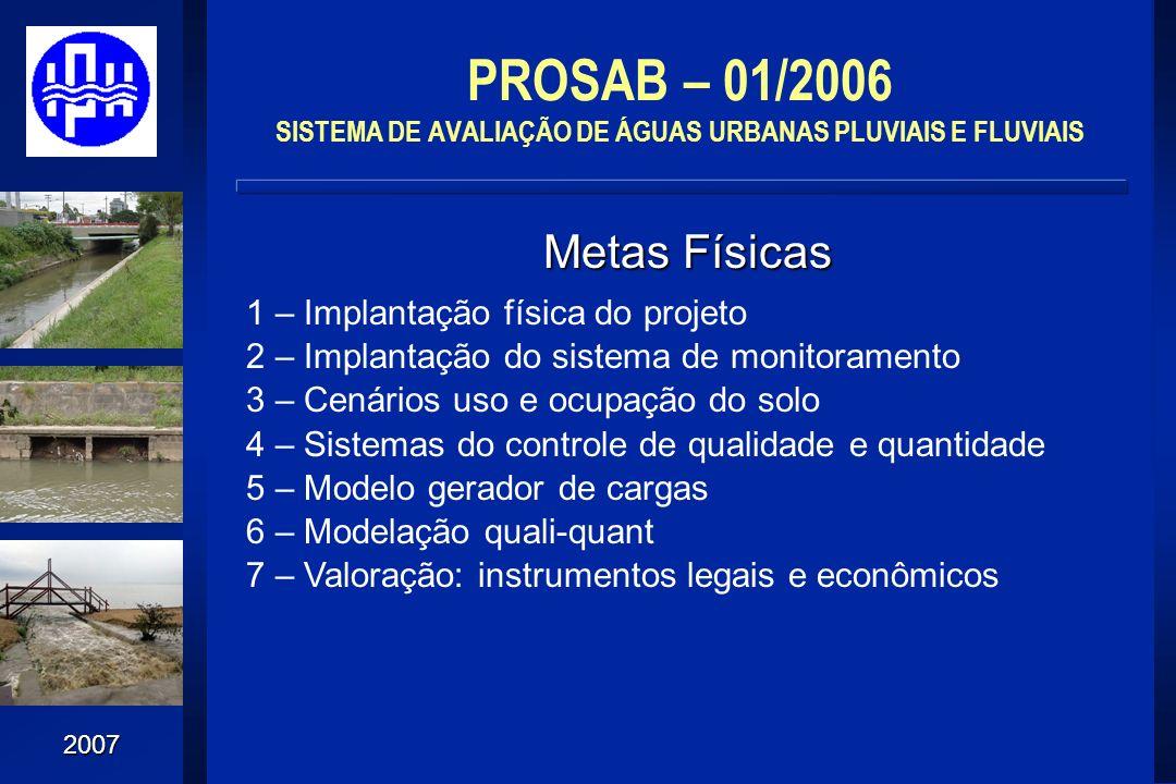 2007 Metas Físicas 1 – Implantação física do projeto 2 – Implantação do sistema de monitoramento 3 – Cenários uso e ocupação do solo 4 – Sistemas do c