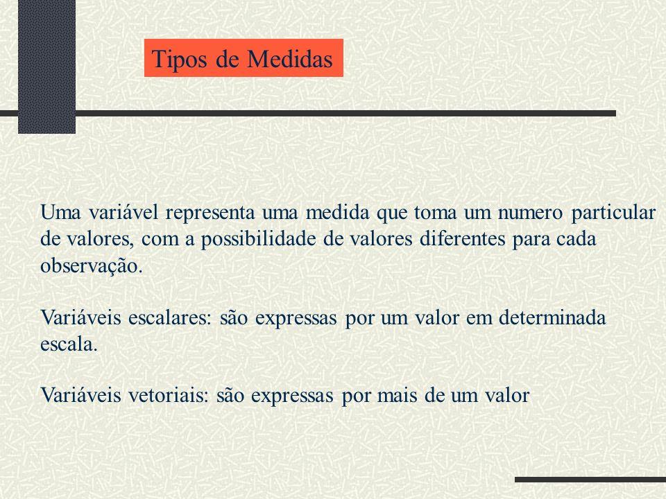 Tipos de Medidas Uma variável representa uma medida que toma um numero particular de valores, com a possibilidade de valores diferentes para cada observação.