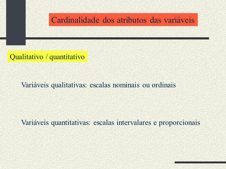 Cardinalidade dos atributos das variáveis Qualitativo / quantitativo Variáveis qualitativas: escalas nominais ou ordinais Variáveis quantitativas: escalas intervalares e proporcionais