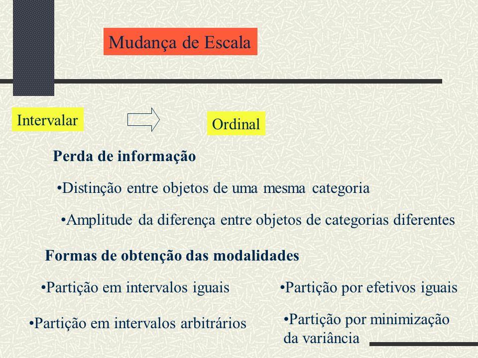 Mudança de Escala Intervalar Perda de informação Formas de obtenção das modalidades Ordinal Distinção entre objetos de uma mesma categoria Amplitude da diferença entre objetos de categorias diferentes Partição em intervalos iguaisPartição por efetivos iguais Partição em intervalos arbitrários Partição por minimização da variância