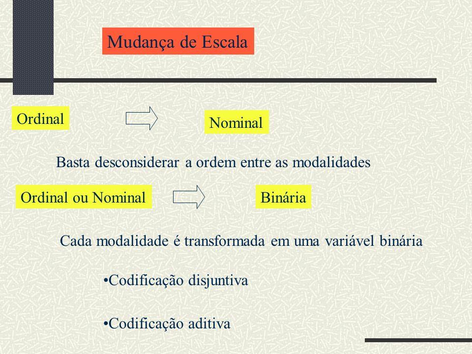 Mudança de Escala Ordinal Nominal Basta desconsiderar a ordem entre as modalidades Cada modalidade é transformada em uma variável binária Codificação disjuntiva Codificação aditiva Ordinal ou NominalBinária