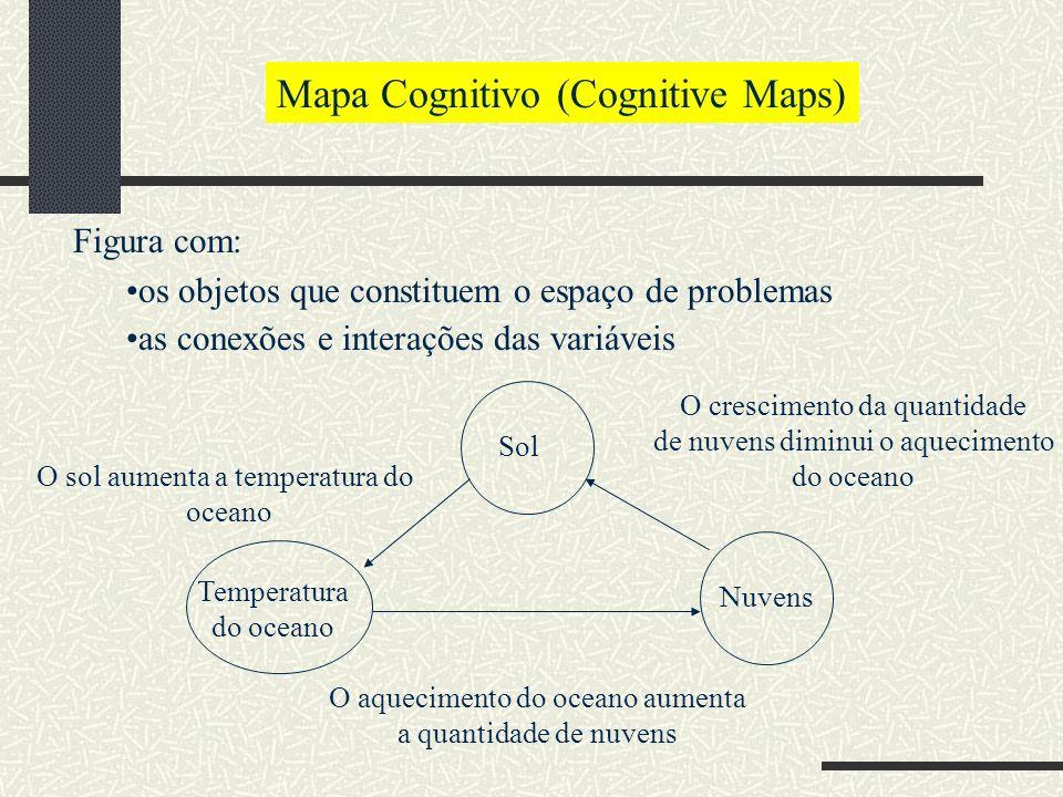 Ordenação Dois a Dois e Construção da matriz do problema 0.50.25 ProblemaImportânciaDificuldadeRetorno a b c d e f 5 2 1 6 3 4 3 1 2 6 4 5 2 4 6 3 1 5 3.75 2.25 5.25 2.75 4.5