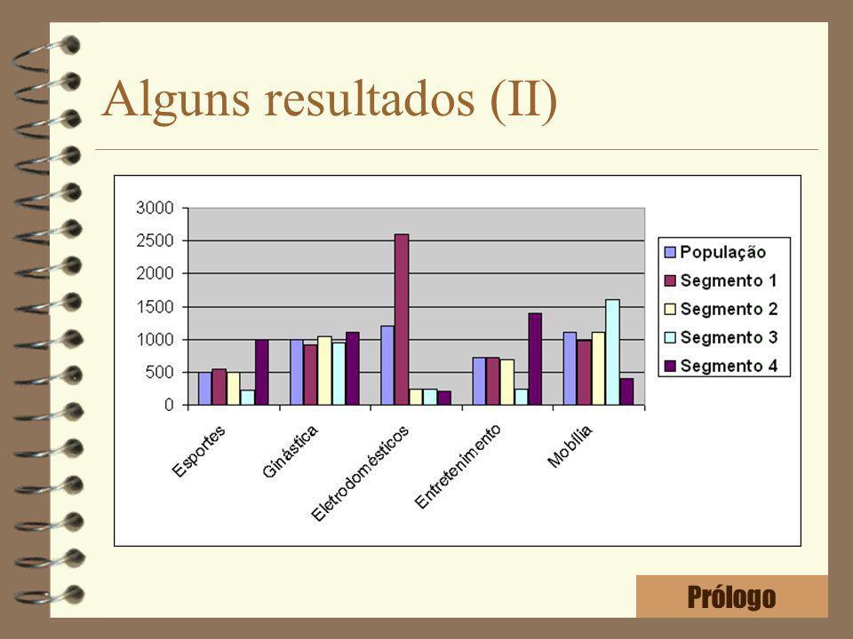 Alguns resultados (II) Prólogo