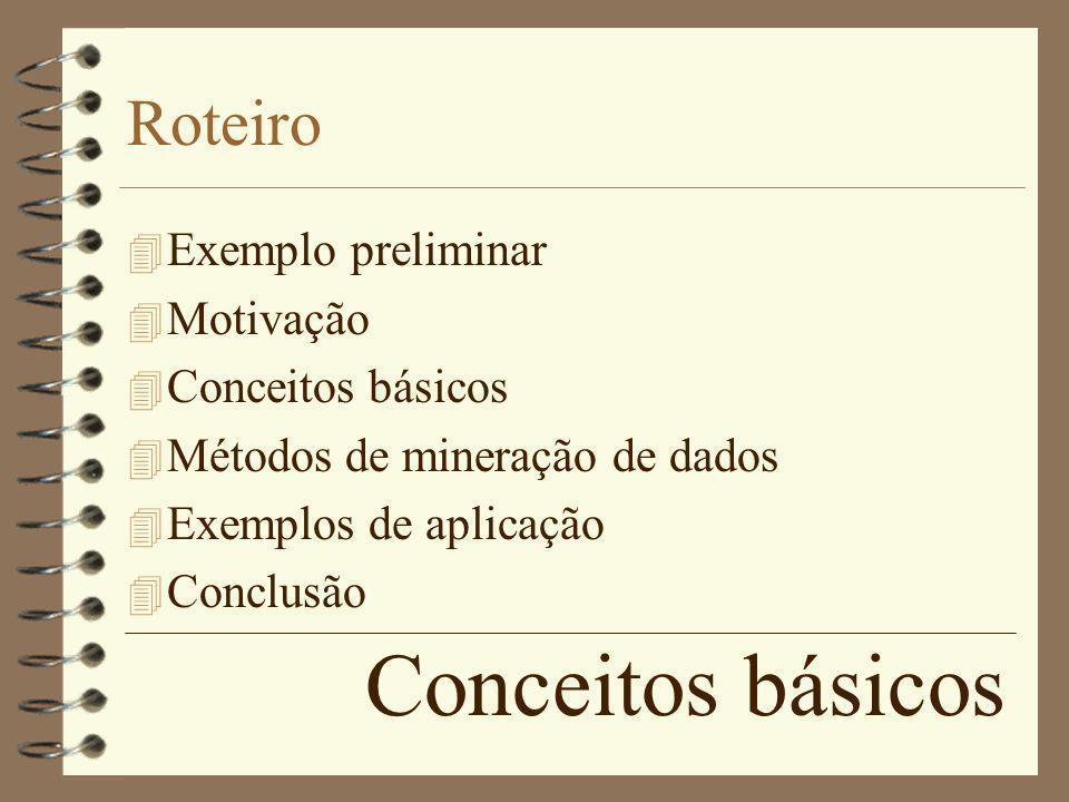 Conceitos básicos Roteiro 4 Exemplo preliminar 4 Motivação 4 Conceitos básicos 4 Métodos de mineração de dados 4 Exemplos de aplicação 4 Conclusão