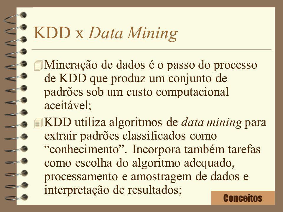 KDD x Data Mining 4 Mineração de dados é o passo do processo de KDD que produz um conjunto de padrões sob um custo computacional aceitável; 4 KDD util
