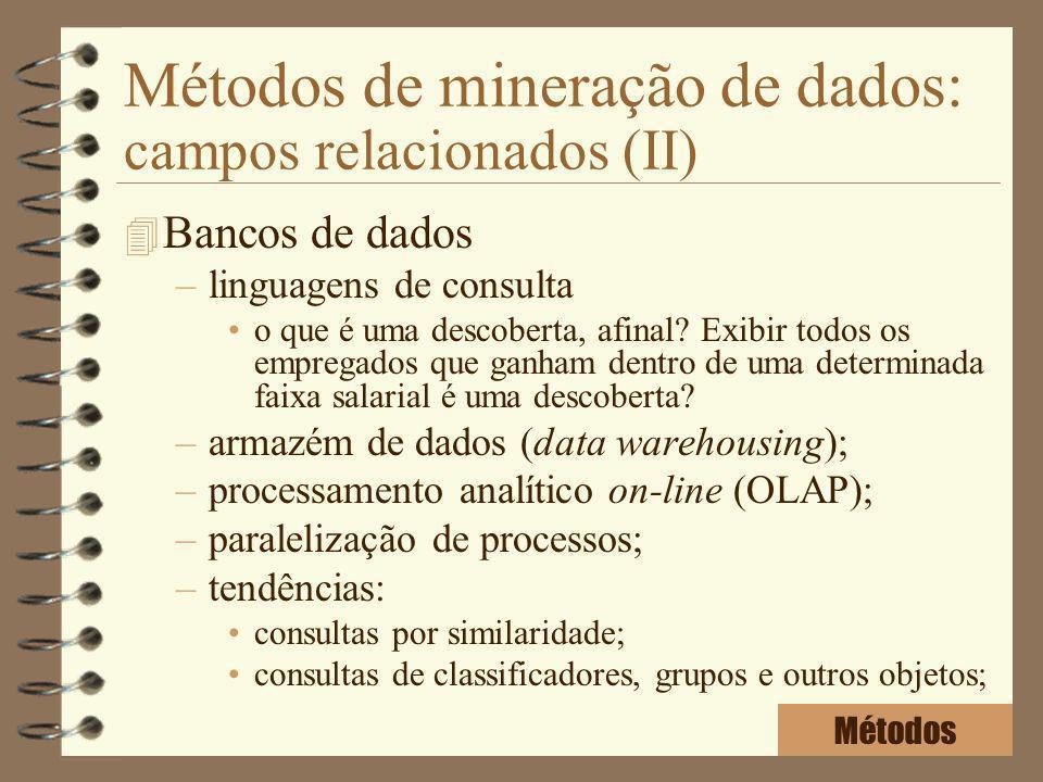Métodos de mineração de dados: campos relacionados (II) 4 Bancos de dados –linguagens de consulta o que é uma descoberta, afinal? Exibir todos os empr