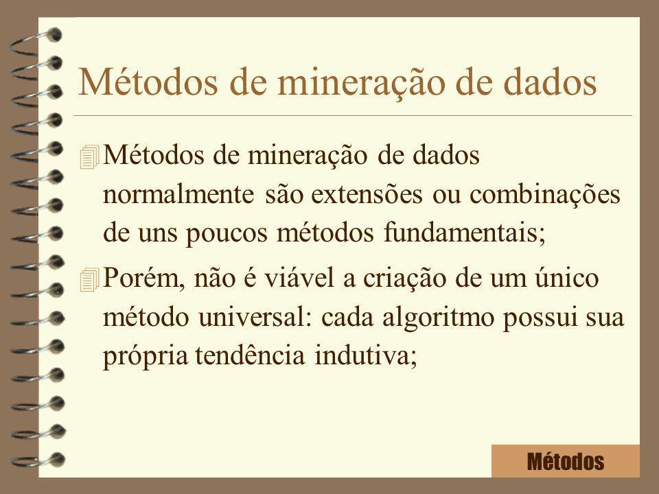 Métodos de mineração de dados 4 Métodos de mineração de dados normalmente são extensões ou combinações de uns poucos métodos fundamentais; 4 Porém, nã