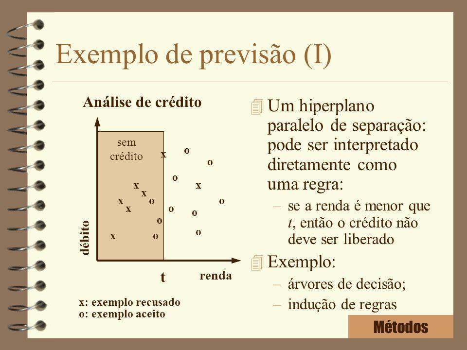 Exemplo de previsão (I) 4 Um hiperplano paralelo de separação: pode ser interpretado diretamente como uma regra: –se a renda é menor que t, então o cr