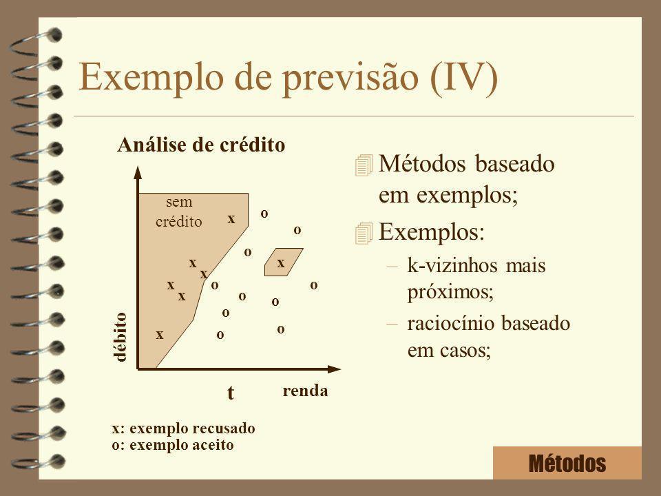 Exemplo de previsão (IV) 4 Métodos baseado em exemplos; 4 Exemplos: –k-vizinhos mais próximos; –raciocínio baseado em casos; Análise de crédito renda