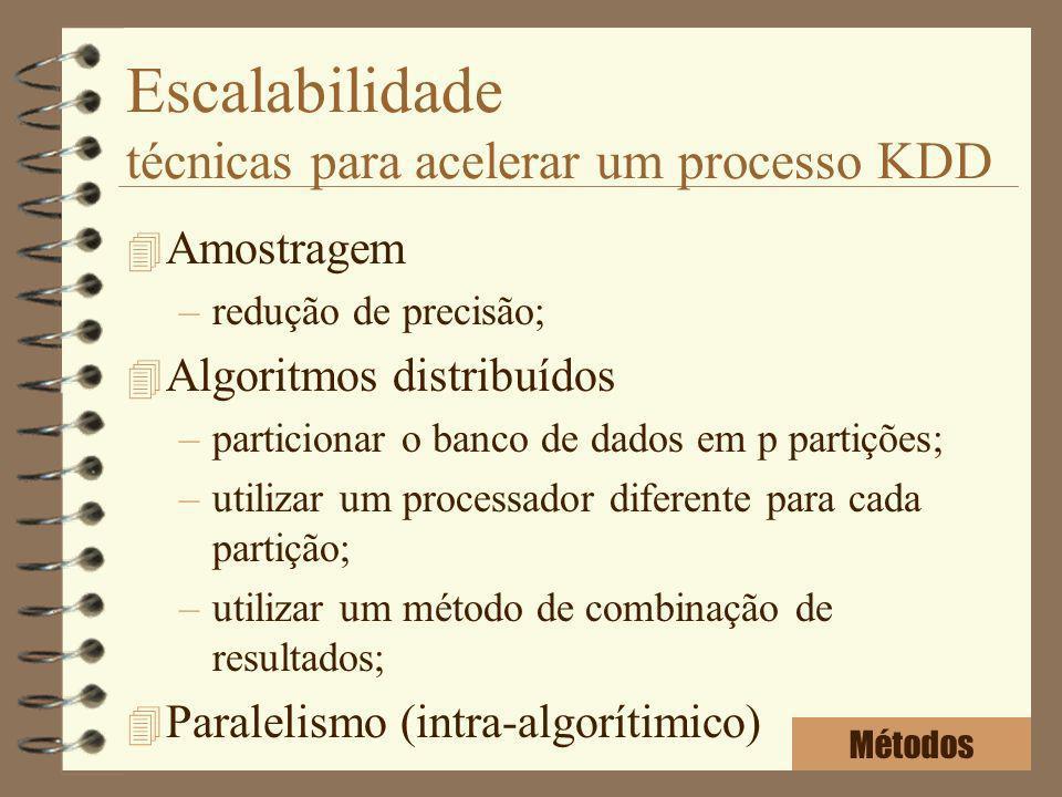 Escalabilidade técnicas para acelerar um processo KDD 4 Amostragem –redução de precisão; 4 Algoritmos distribuídos –particionar o banco de dados em p