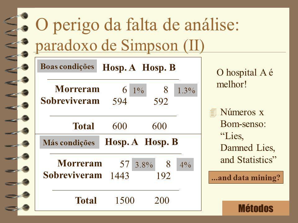 O perigo da falta de análise: paradoxo de Simpson (II) 4 Números x Bom-senso: Lies, Damned Lies, and Statistics Métodos...and data mining? Hosp. AHosp