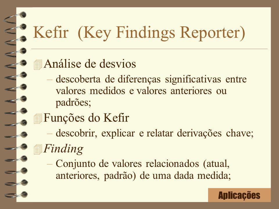 Kefir (Key Findings Reporter) 4 Análise de desvios –descoberta de diferenças significativas entre valores medidos e valores anteriores ou padrões; 4 F