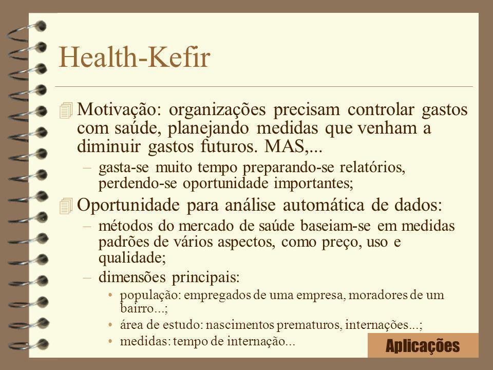 Health-Kefir 4 Motivação: organizações precisam controlar gastos com saúde, planejando medidas que venham a diminuir gastos futuros. MAS,... –gasta-se