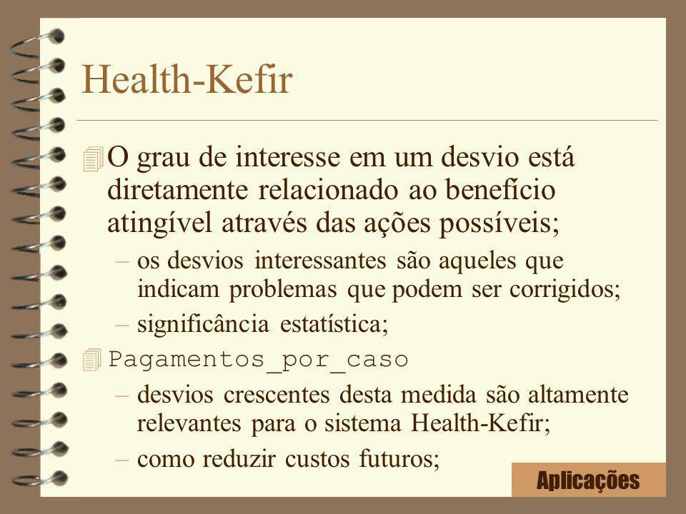 Health-Kefir 4 O grau de interesse em um desvio está diretamente relacionado ao benefício atingível através das ações possíveis; –os desvios interessa