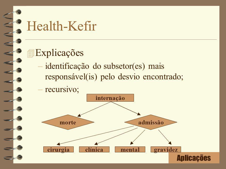 Health-Kefir 4 Explicações –identificação do subsetor(es) mais responsável(is) pelo desvio encontrado; –recursivo; internação morteadmissão cirurgiacl