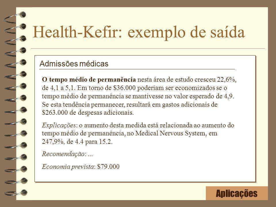 Health-Kefir: exemplo de saída Aplicações Admissões médicas O tempo médio de permanência nesta área de estudo cresceu 22,6%, de 4,1 a 5,1. Em torno de