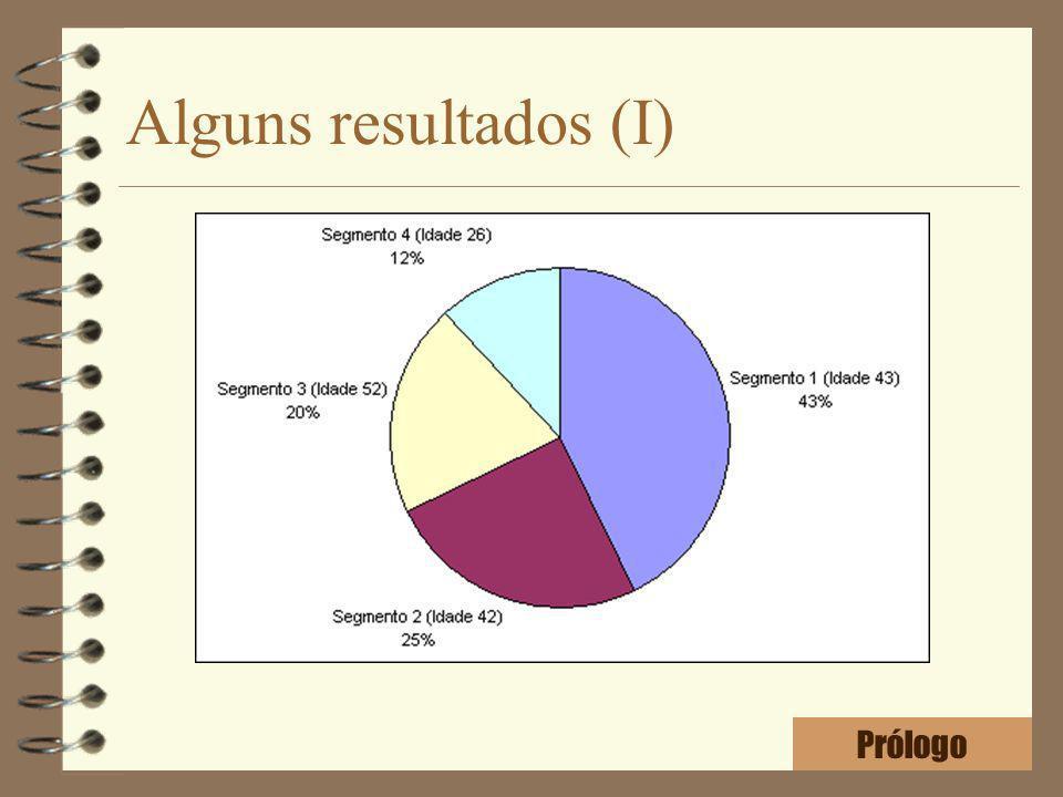 Alguns resultados (I) Prólogo