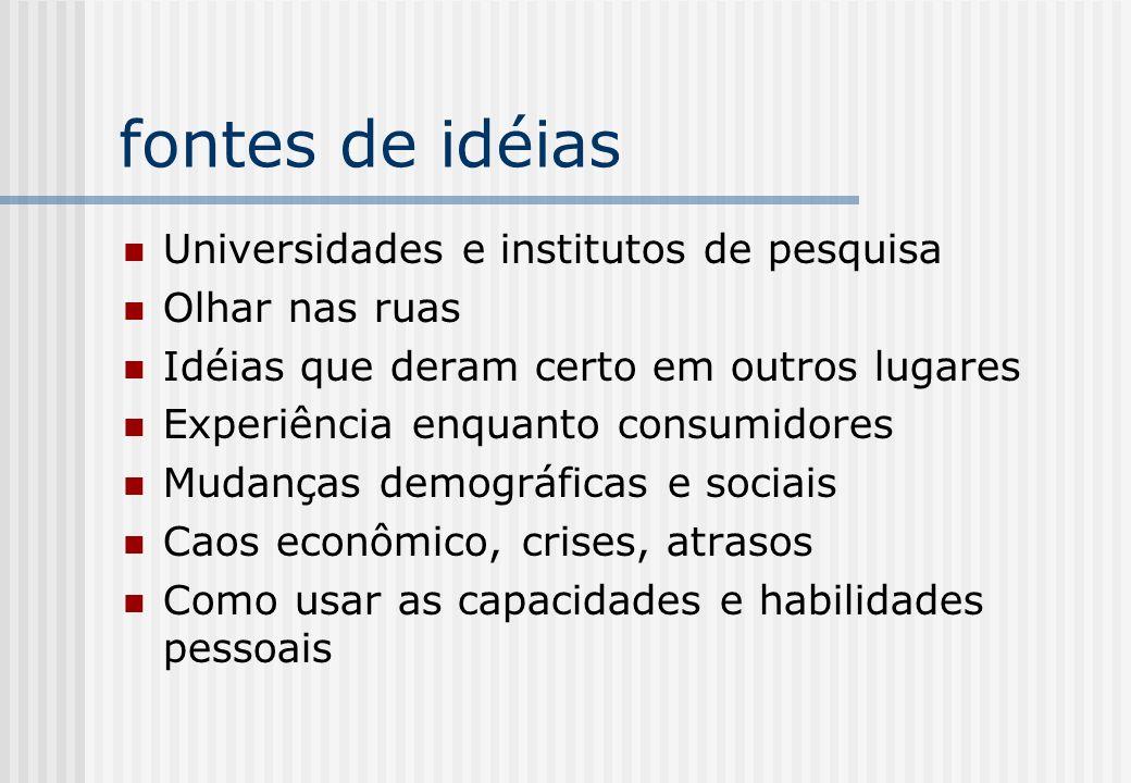 fontes de idéias Universidades e institutos de pesquisa Olhar nas ruas Idéias que deram certo em outros lugares Experiência enquanto consumidores Muda