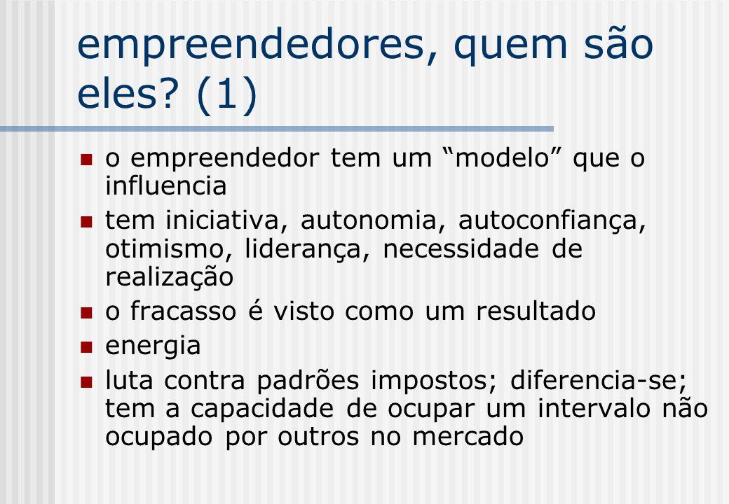 empreendedores, quem são eles? (1) o empreendedor tem um modelo que o influencia tem iniciativa, autonomia, autoconfiança, otimismo, liderança, necess