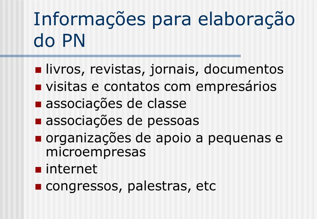 Informações para elaboração do PN livros, revistas, jornais, documentos visitas e contatos com empresários associações de classe associações de pessoa