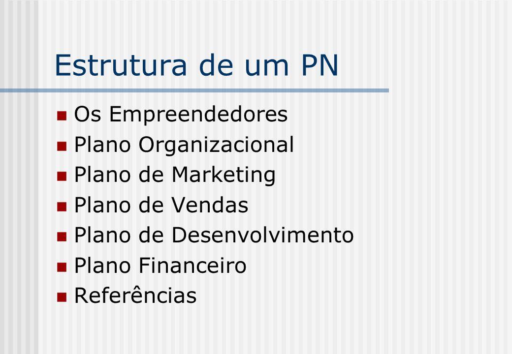 Estrutura de um PN Os Empreendedores Plano Organizacional Plano de Marketing Plano de Vendas Plano de Desenvolvimento Plano Financeiro Referências