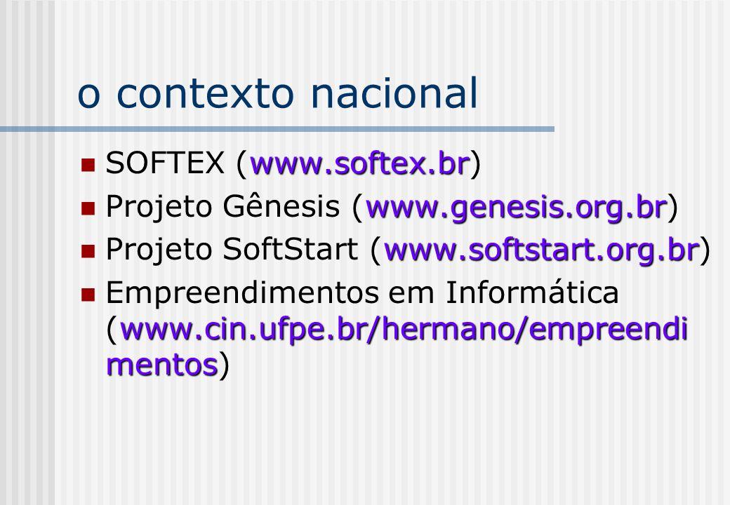 o contexto nacional www.softex.br SOFTEX (www.softex.br) www.genesis.org.br Projeto Gênesis (www.genesis.org.br) www.softstart.org.br Projeto SoftStar