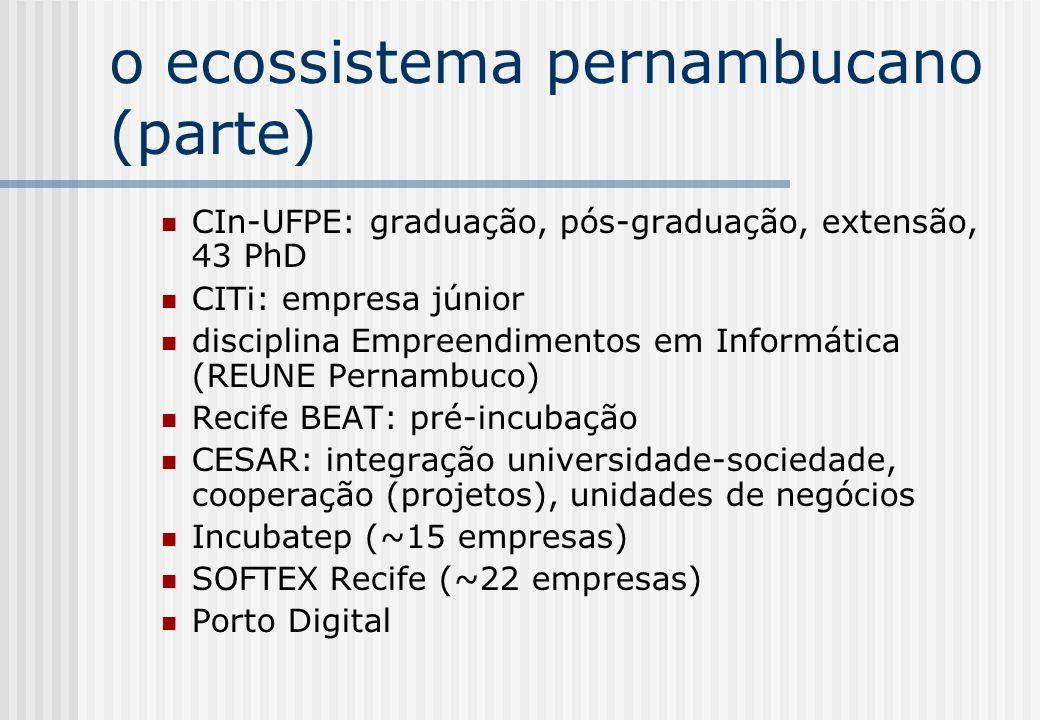 o ecossistema pernambucano (parte) CIn-UFPE: graduação, pós-graduação, extensão, 43 PhD CITi: empresa júnior disciplina Empreendimentos em Informática