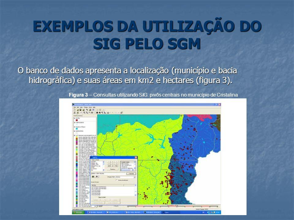 EXEMPLOS DA UTILIZAÇÃO DO SIG PELO SGM O banco de dados apresenta a localização (município e bacia hidrográfica) e suas áreas em km2 e hectares (figur