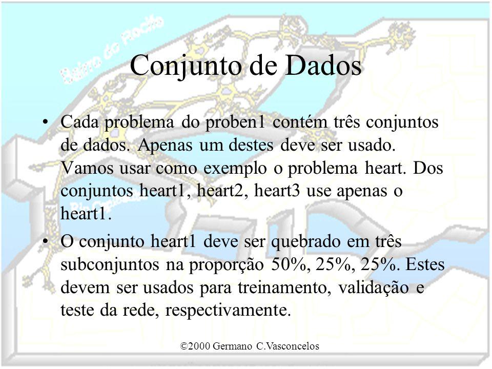 ©2000 Germano C.Vasconcelos Conjunto de Dados Cada problema do proben1 contém três conjuntos de dados. Apenas um destes deve ser usado. Vamos usar com
