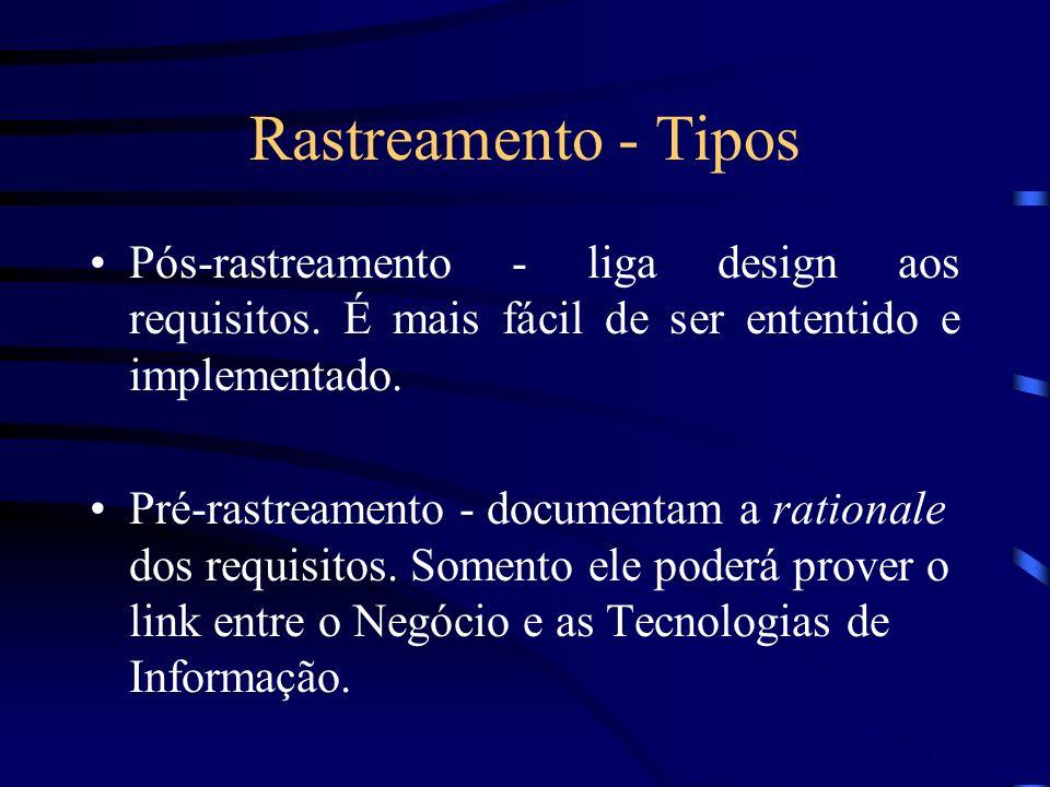 Rastreamento - Tipos Pós-rastreamento - liga design aos requisitos. É mais fácil de ser ententido e implementado. Pré-rastreamento - documentam a rati