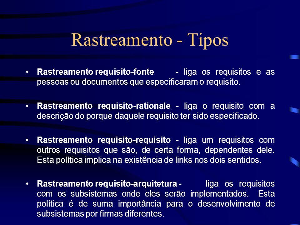 Rastreamento - Tipos Rastreamento requisito-fonte- liga os requisitos e as pessoas ou documentos que especificaram o requisito. Rastreamento requisito