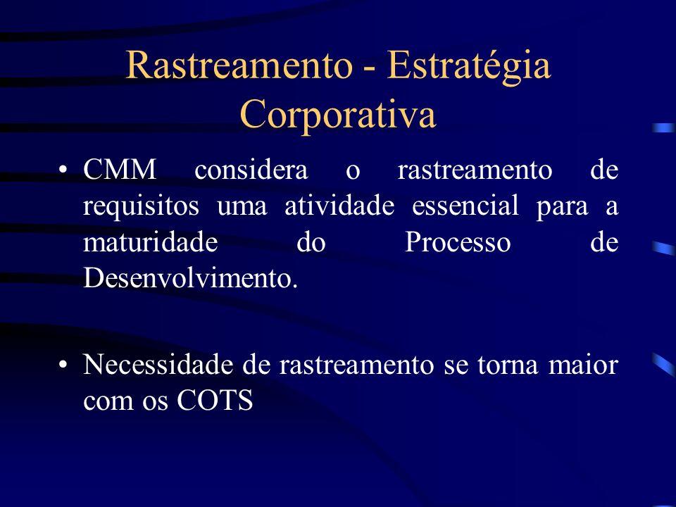 Rastreamento - Estratégia Corporativa CMM considera o rastreamento de requisitos uma atividade essencial para a maturidade do Processo de Desenvolvimento.