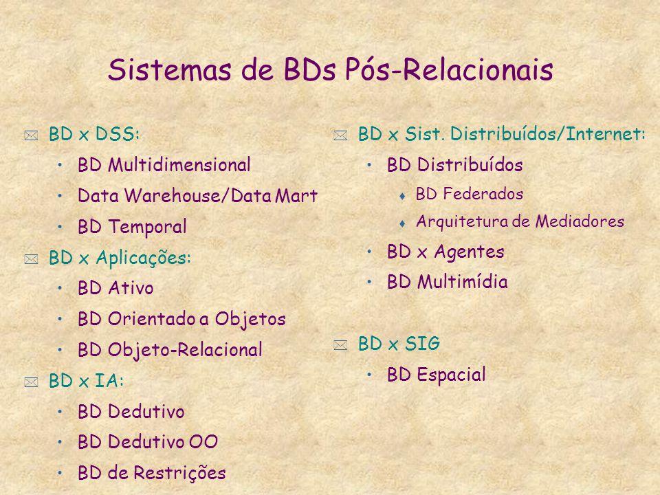 Sistemas de BDs Pós-Relacionais * BD x DSS: BD Multidimensional Data Warehouse/Data Mart BD Temporal * BD x Aplicações: BD Ativo BD Orientado a Objeto