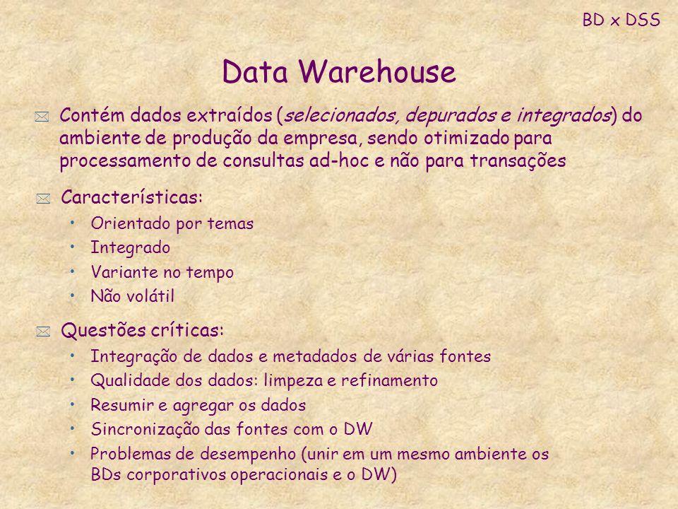 Data Warehouse * Características: Orientado por temas Integrado Variante no tempo Não volátil * Questões críticas: Integração de dados e metadados de