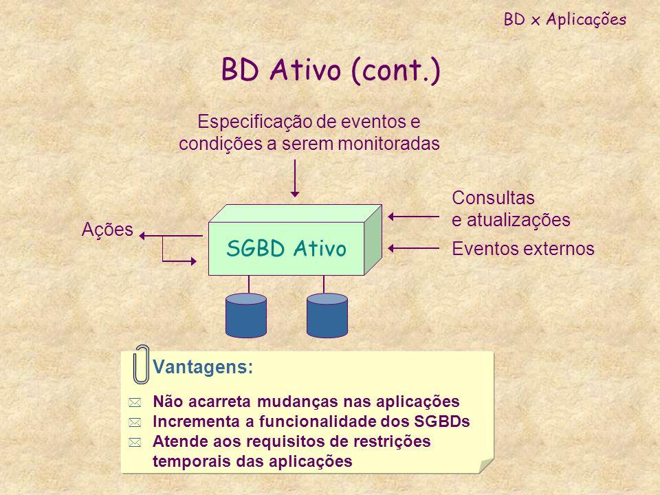 BD Ativo (cont.) Vantagens: * Não acarreta mudanças nas aplicações * Incrementa a funcionalidade dos SGBDs * Atende aos requisitos de restrições tempo