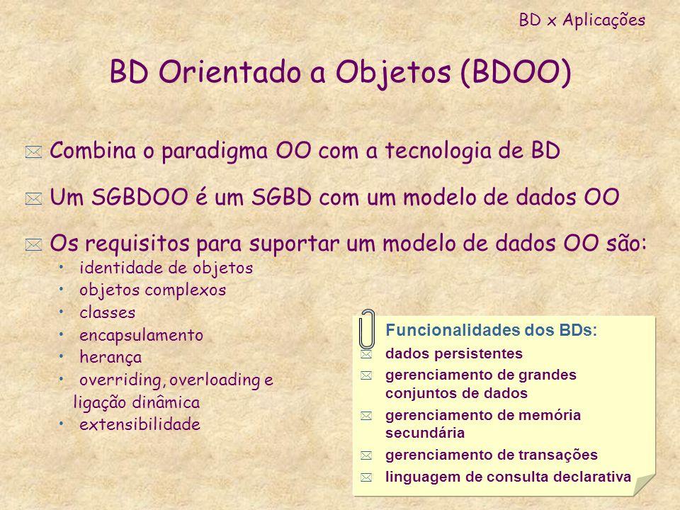 BD Orientado a Objetos (BDOO) * Combina o paradigma OO com a tecnologia de BD * Um SGBDOO é um SGBD com um modelo de dados OO * Os requisitos para sup