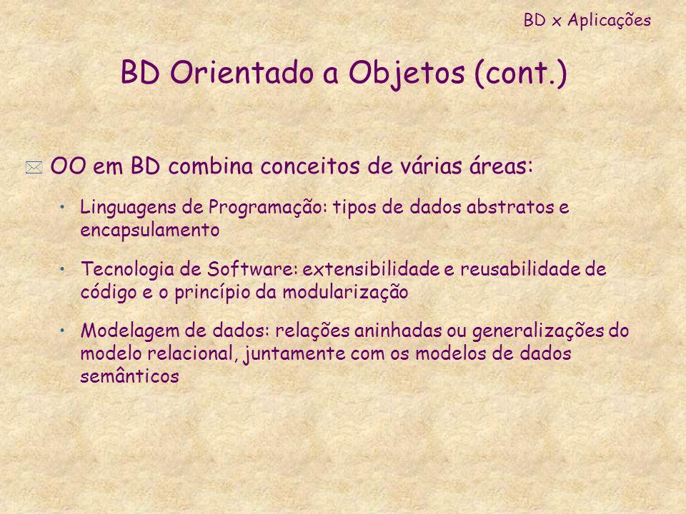 BD Orientado a Objetos (cont.) * OO em BD combina conceitos de várias áreas: Linguagens de Programação: tipos de dados abstratos e encapsulamento Tecn