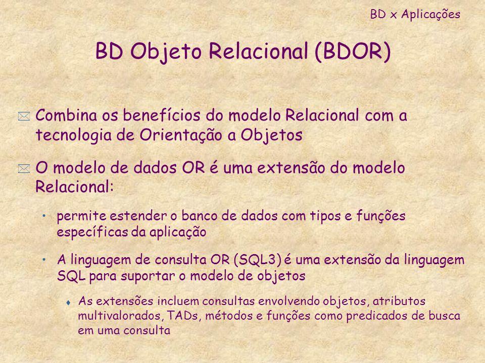 BD Objeto Relacional (BDOR) * Combina os benefícios do modelo Relacional com a tecnologia de Orientação a Objetos * O modelo de dados OR é uma extensã