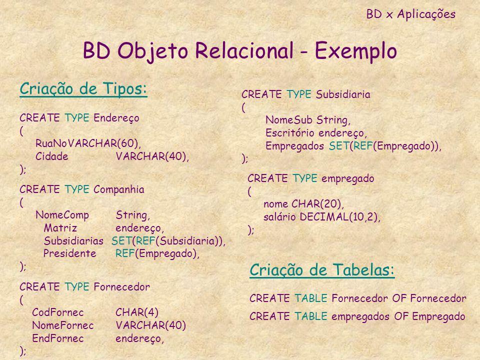 BD Objeto Relacional - Exemplo CREATE TYPE Endereço ( RuaNoVARCHAR(60), CidadeVARCHAR(40), ); CREATE TYPE Fornecedor ( CodFornec CHAR(4) NomeFornec VA