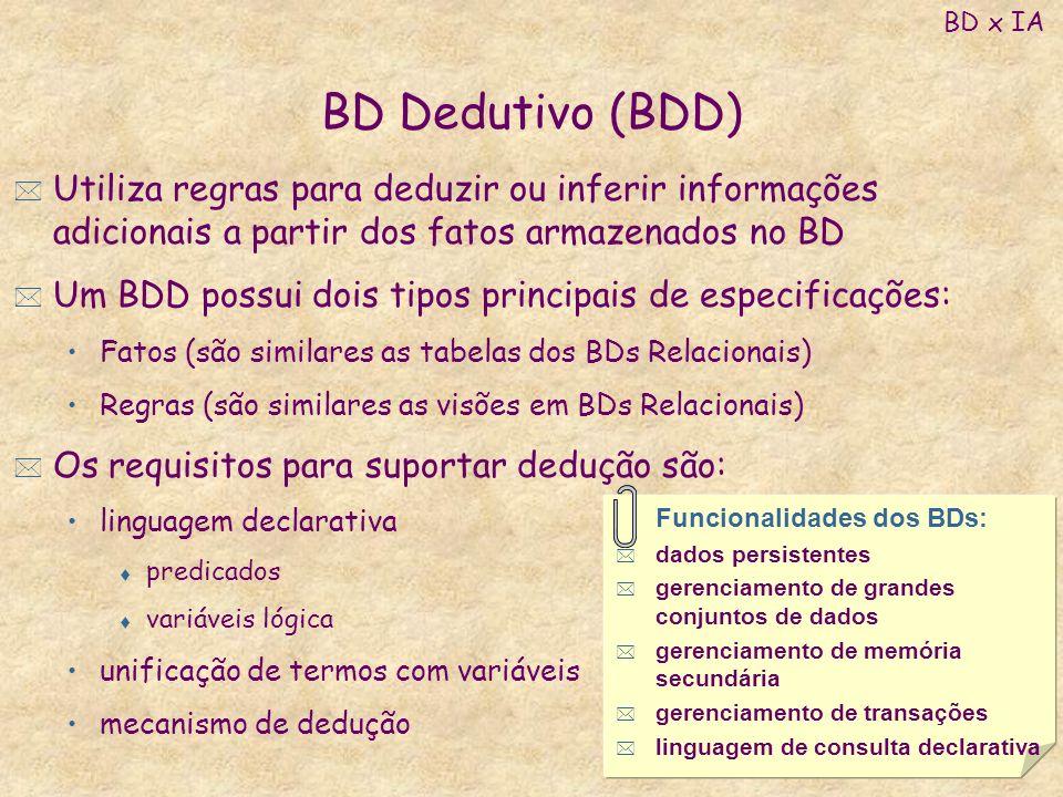 BD Dedutivo (BDD) * Utiliza regras para deduzir ou inferir informações adicionais a partir dos fatos armazenados no BD * Um BDD possui dois tipos prin