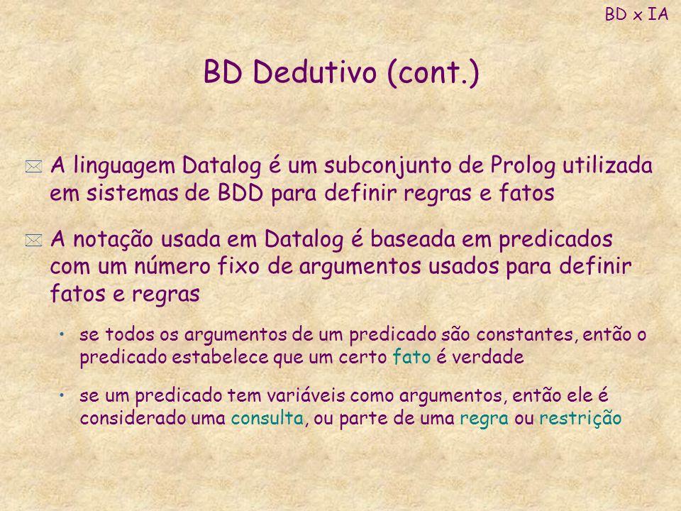 BD Dedutivo (cont.) * A linguagem Datalog é um subconjunto de Prolog utilizada em sistemas de BDD para definir regras e fatos * A notação usada em Dat