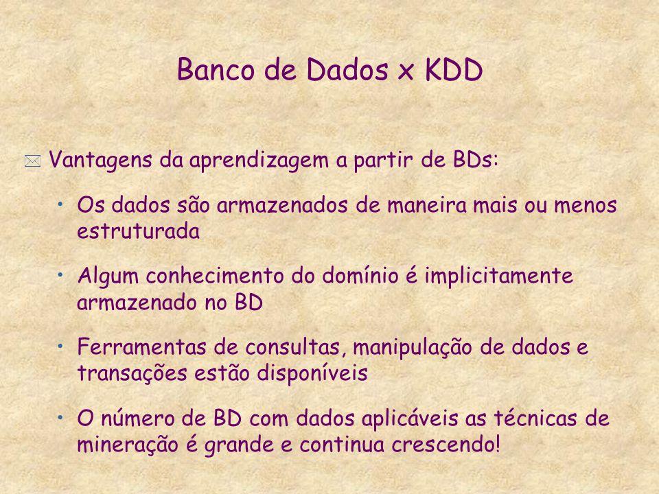 Banco de Dados x KDD * Vantagens da aprendizagem a partir de BDs: Os dados são armazenados de maneira mais ou menos estruturada Algum conhecimento do