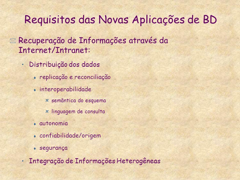 Requisitos das Novas Aplicações de BD * Recuperação de Informações através da Internet/Intranet: Distribuição dos dados t replicação e reconciliação t