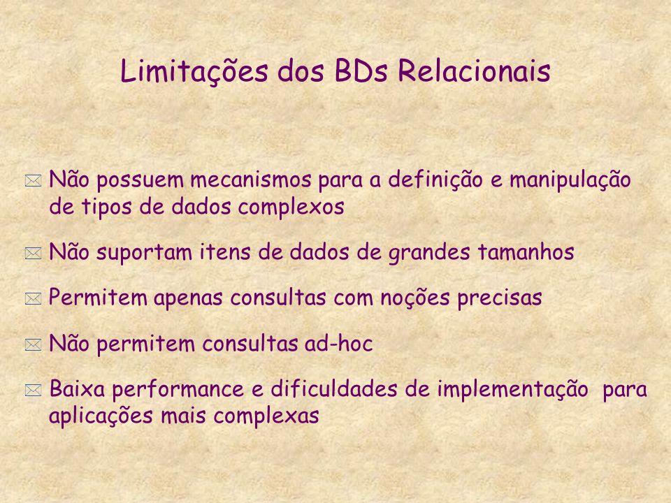 Limitações dos BDs Relacionais * Não possuem mecanismos para a definição e manipulação de tipos de dados complexos * Não suportam itens de dados de gr