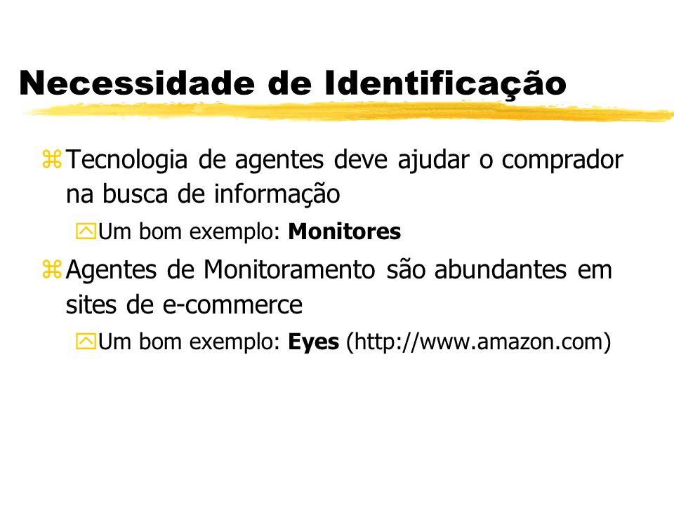 Necessidade de Identificação zTecnologia de agentes deve ajudar o comprador na busca de informação yUm bom exemplo: Monitores zAgentes de Monitorament