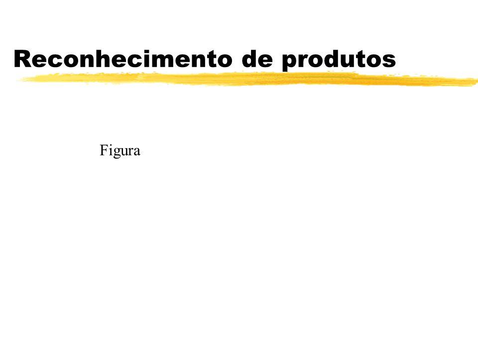 Reconhecimento de produtos Figura