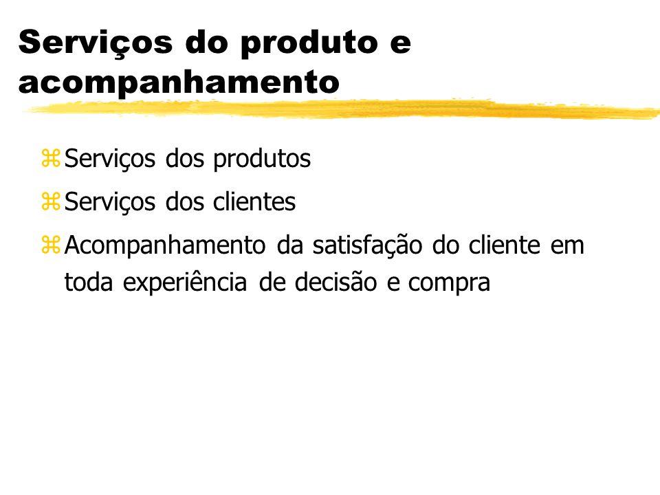 Serviços do produto e acompanhamento zServiços dos produtos zServiços dos clientes zAcompanhamento da satisfação do cliente em toda experiência de dec