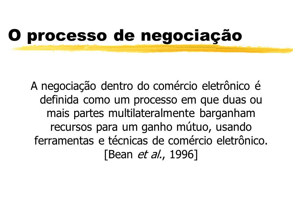 O processo de negociação A negociação dentro do comércio eletrônico é definida como um processo em que duas ou mais partes multilateralmente barganham